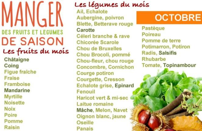 octobre que manger